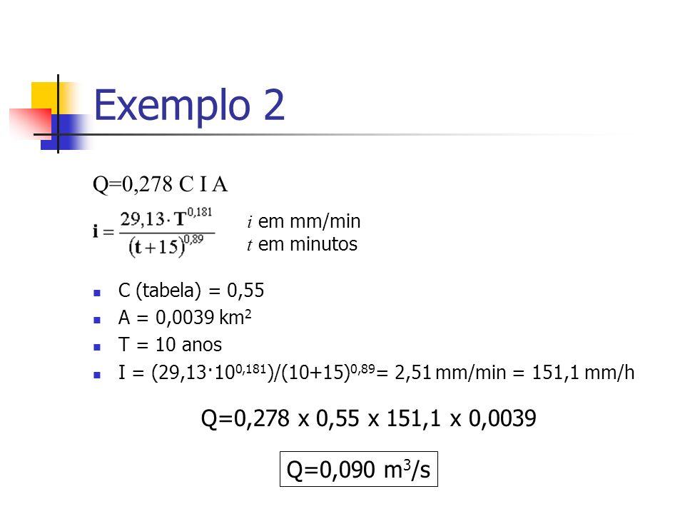Exemplo 2 Q=0,278 C I A Q=0,278 x 0,55 x 151,1 x 0,0039 Q=0,090 m3/s