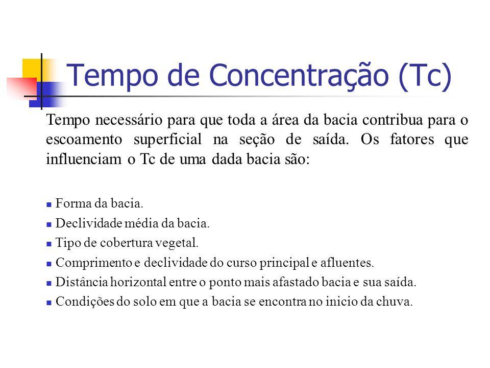 Tempo de Concentração (Tc)