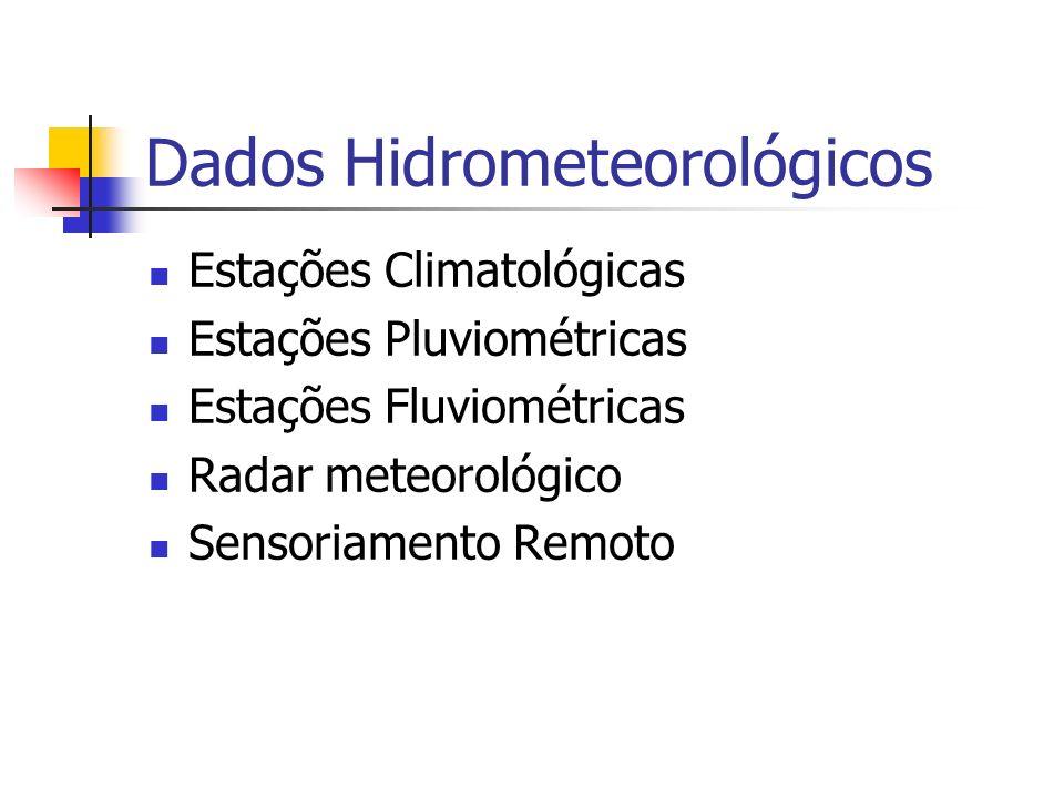Dados Hidrometeorológicos