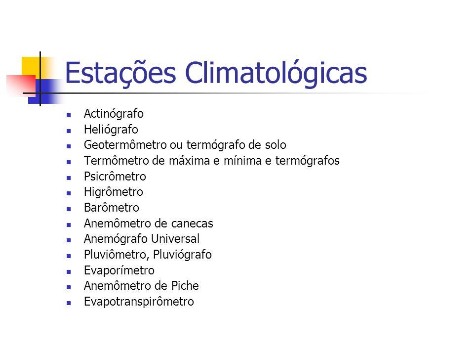 Estações Climatológicas