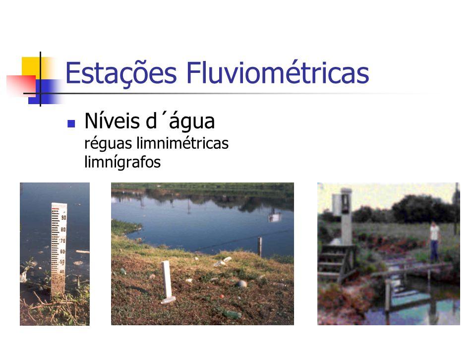 Estações Fluviométricas