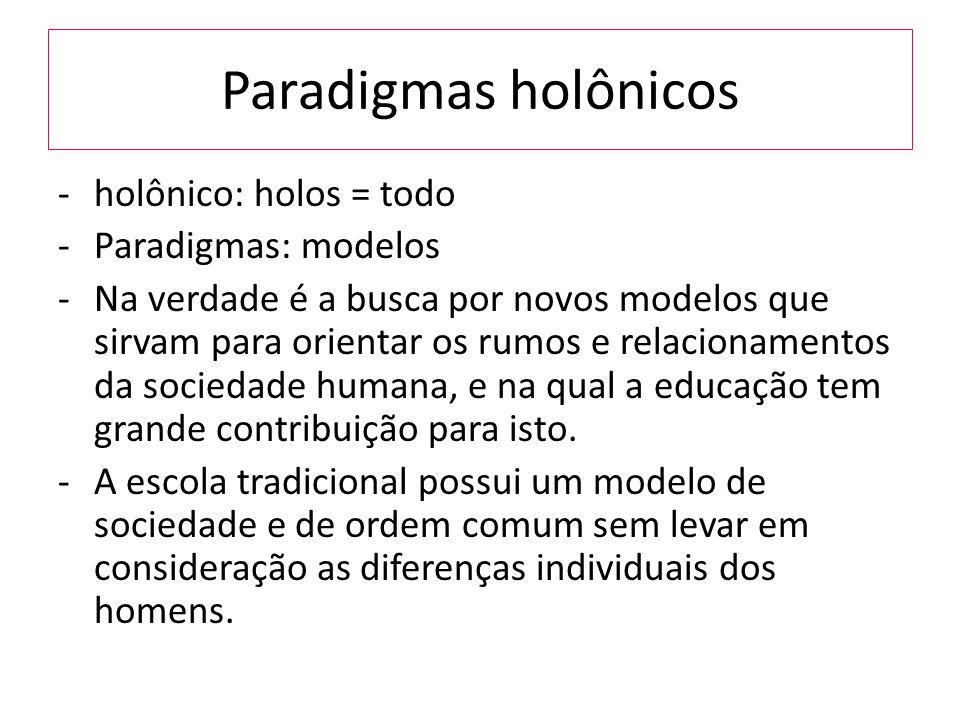 Paradigmas holônicos holônico: holos = todo Paradigmas: modelos