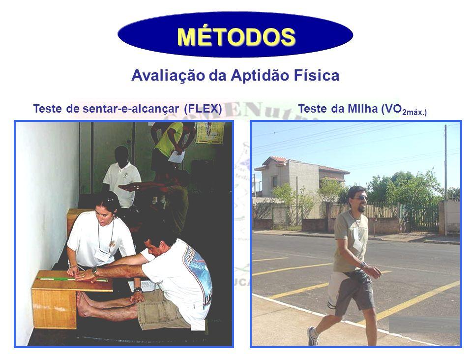MÉTODOS Avaliação da Aptidão Física Teste de sentar-e-alcançar (FLEX)