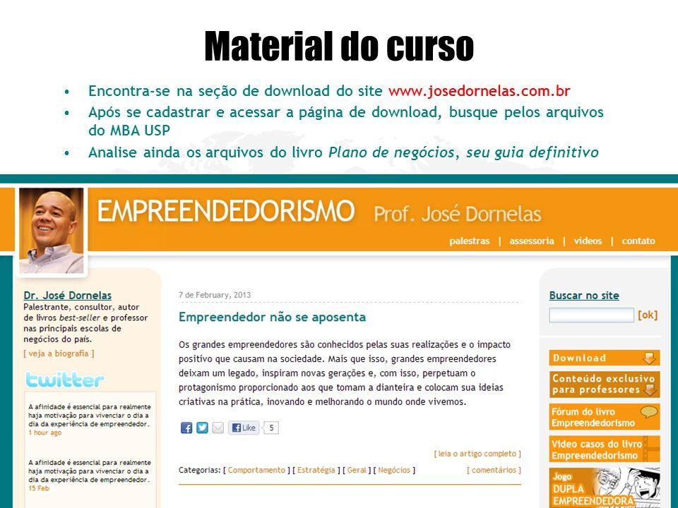 Material do curso Encontra-se na seção de download do site www.josedornelas.com.br.