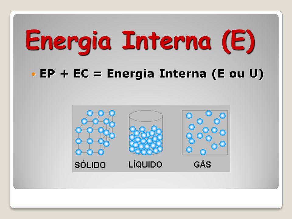 EP + EC = Energia Interna (E ou U)