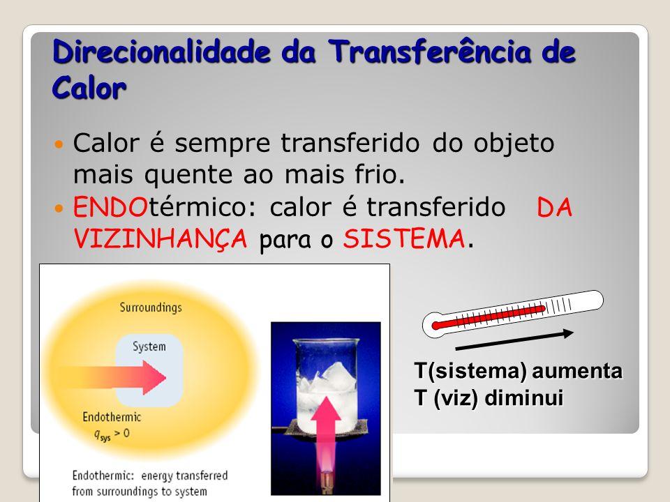 Direcionalidade da Transferência de Calor