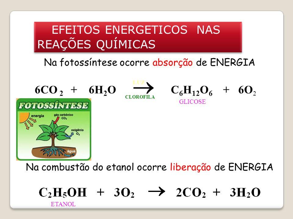 EFEITOS ENERGETICOS NAS REAÇÕES QUÍMICAS