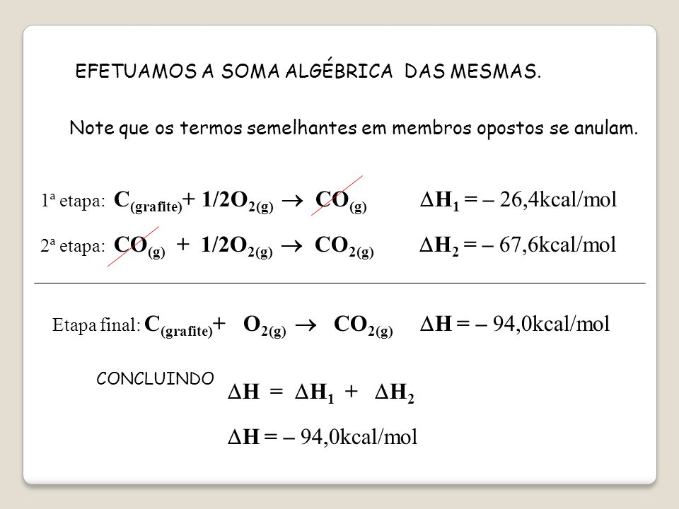H = – 94,0kcal/mol H = H1 + H2 H = – 94,0kcal/mol