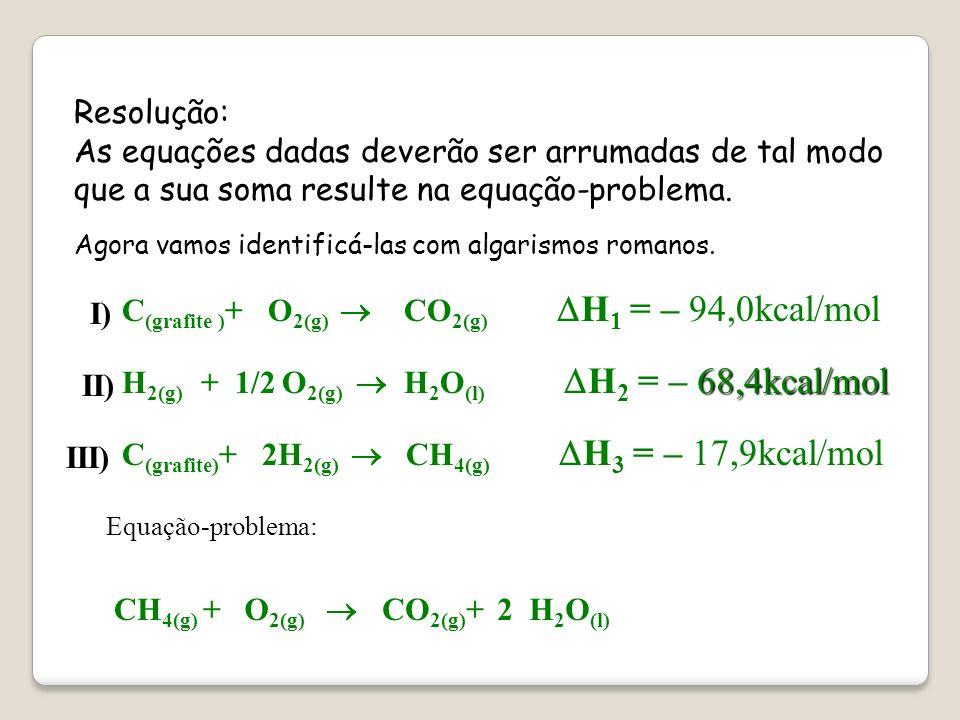 As equações dadas deverão ser arrumadas de tal modo