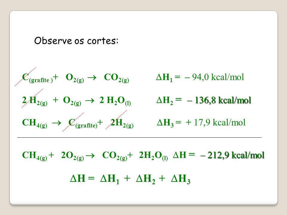 H = H1 + H2 + H3 Observe os cortes: