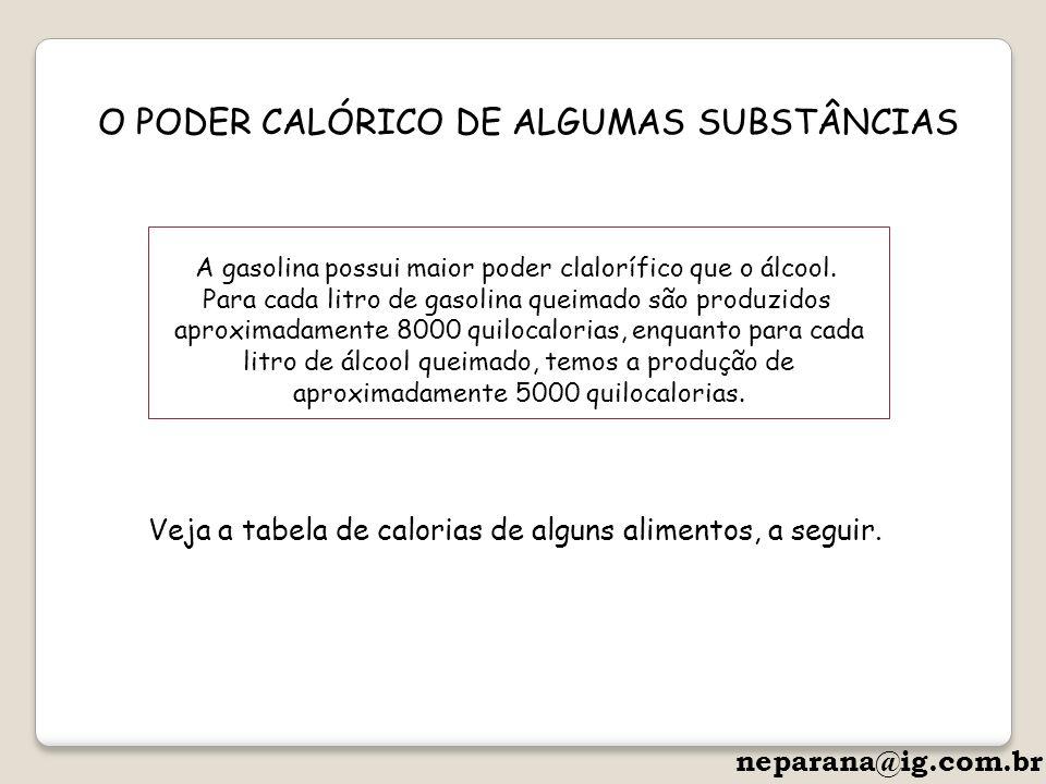 O PODER CALÓRICO DE ALGUMAS SUBSTÂNCIAS