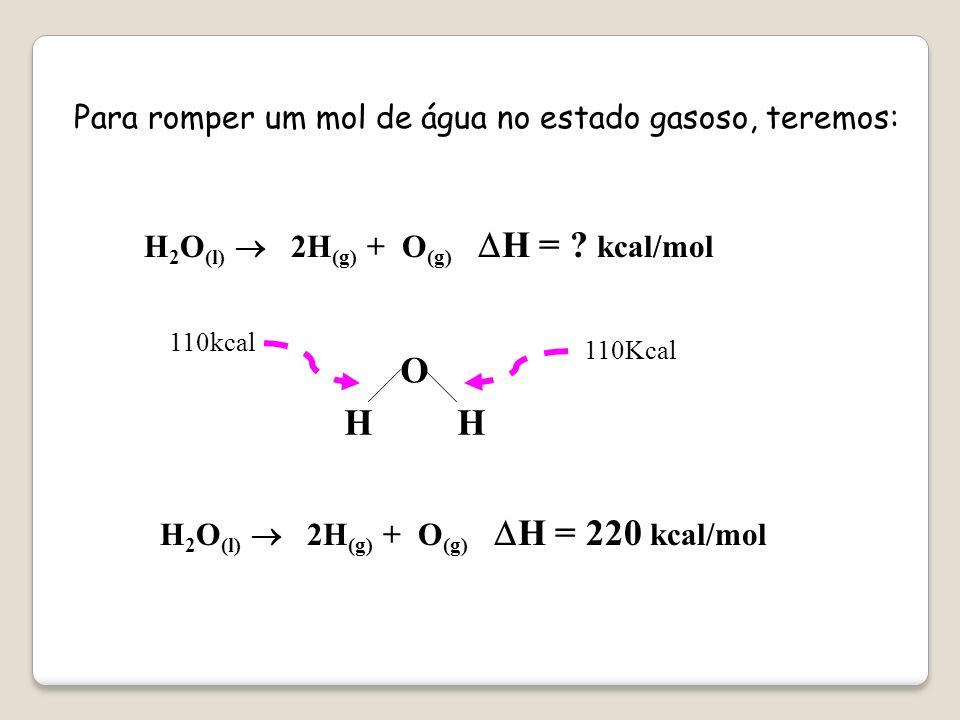 O H H Para romper um mol de água no estado gasoso, teremos: 110kcal