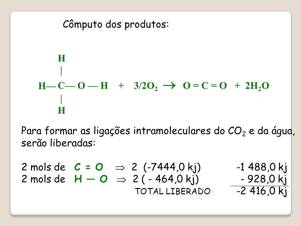Cômputo dos produtos: H. | C— O — H + 3/2O2  O = C = O + 2H2O. H— Para formar as ligações intramoleculares do CO2 e da água,