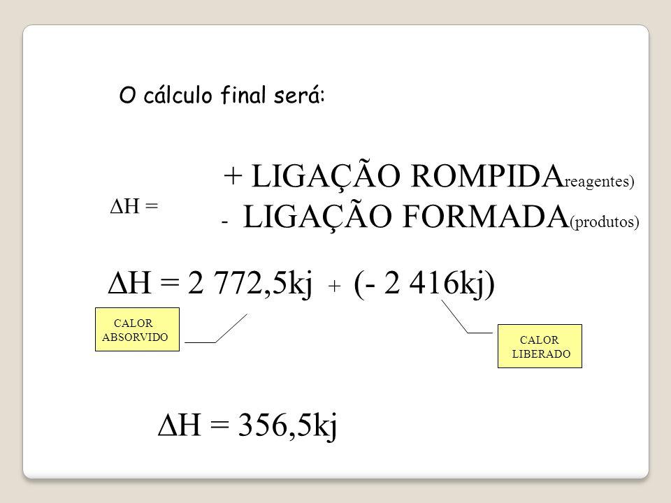 + LIGAÇÃO ROMPIDAreagentes)