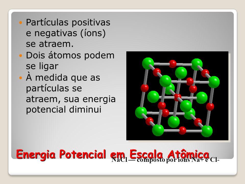 Energia Potencial em Escala Atômica