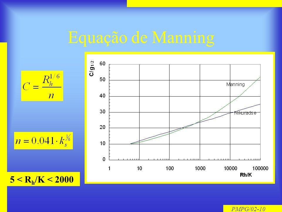 Equação de Manning 5 < Rh/K < 2000