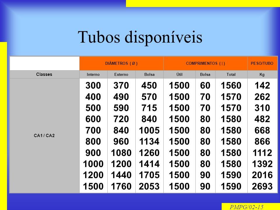 Tubos disponíveis DIÂMETROS ( Ø ) COMPRIMENTOS ( | ) PESO/TUBO. Classes. Interno. Externo. Bolsa.