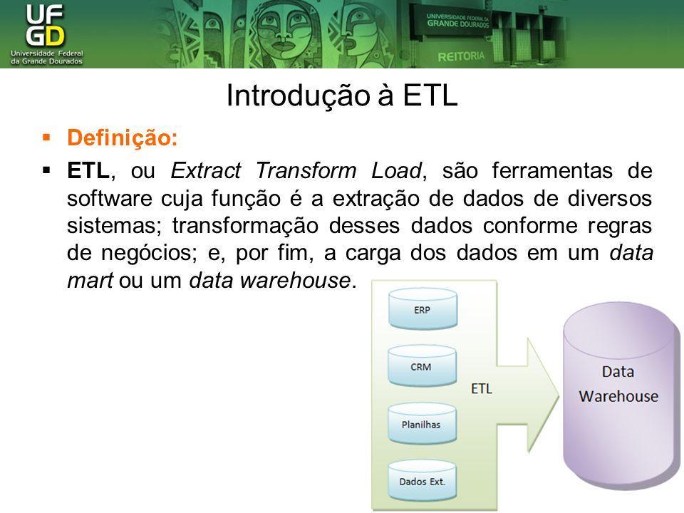 Introdução à ETL Definição: