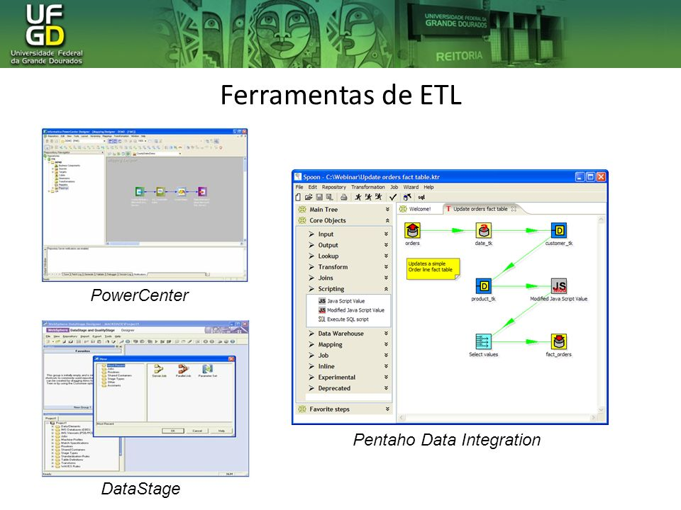 Ferramentas de ETL PowerCenter Pentaho Data Integration DataStage
