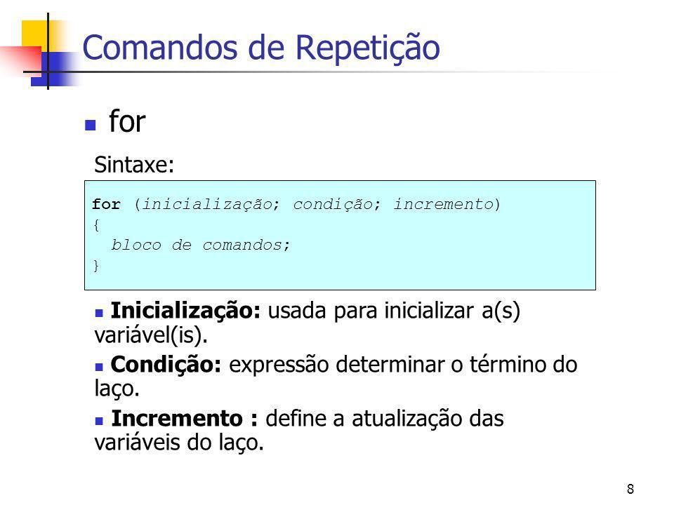 Comandos de Repetição for Sintaxe: