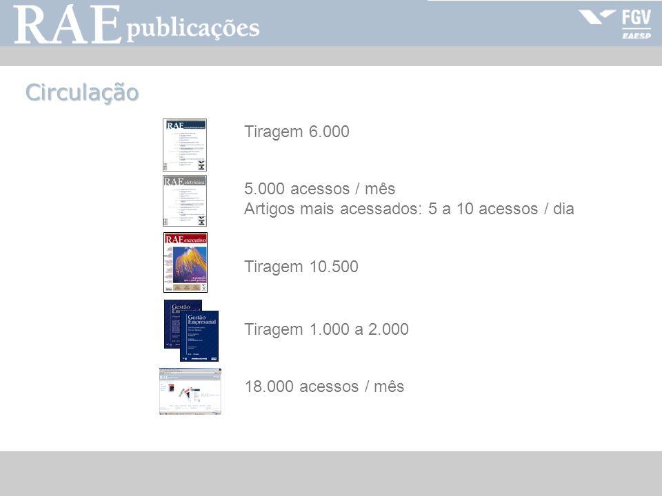 Circulação Tiragem 6.000. 5.000 acessos / mês Artigos mais acessados: 5 a 10 acessos / dia. Tiragem 10.500.