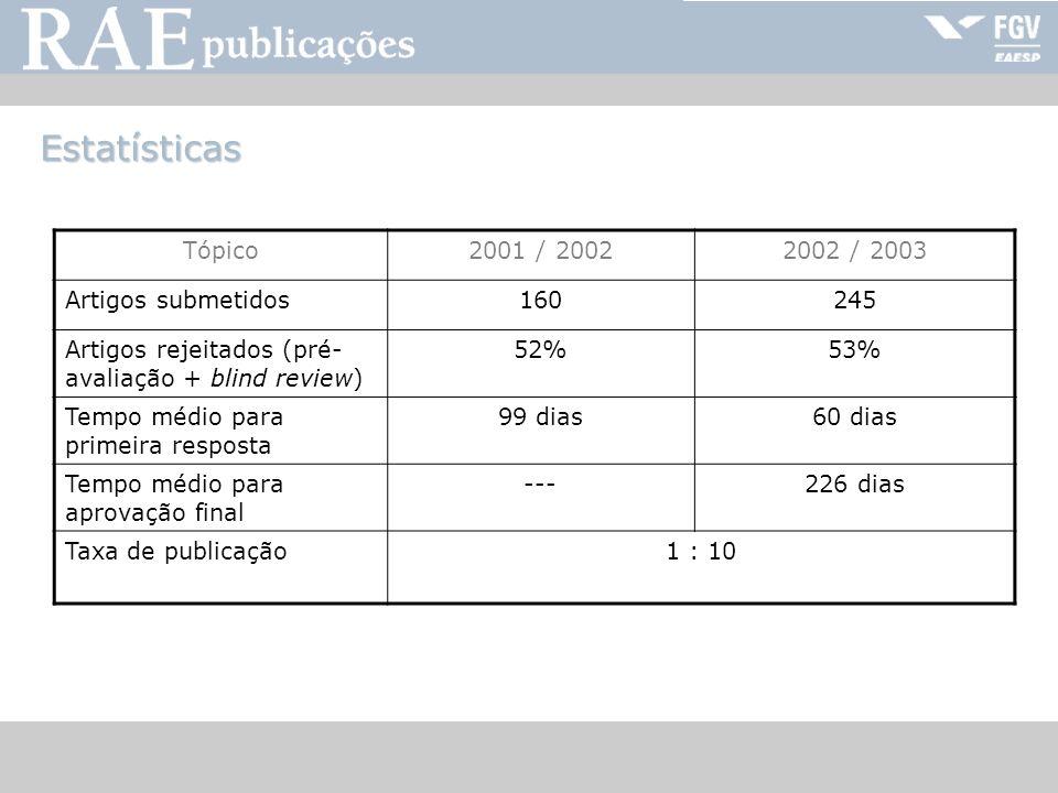 Estatísticas Tópico 2001 / 2002 2002 / 2003 Artigos submetidos 160 245