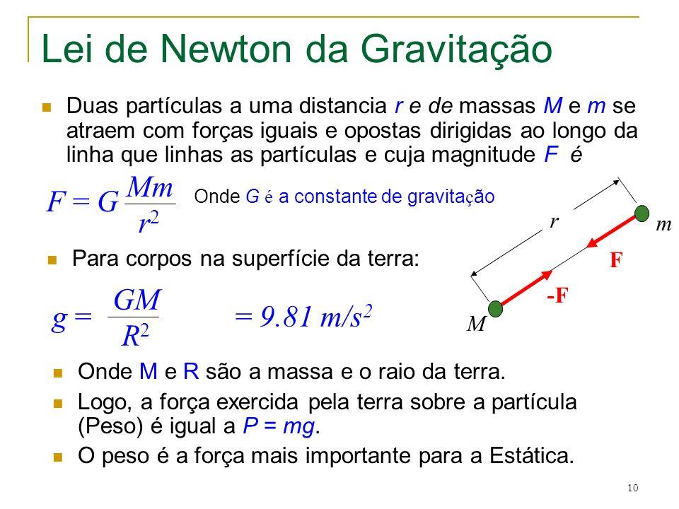 Lei de Newton da Gravitação