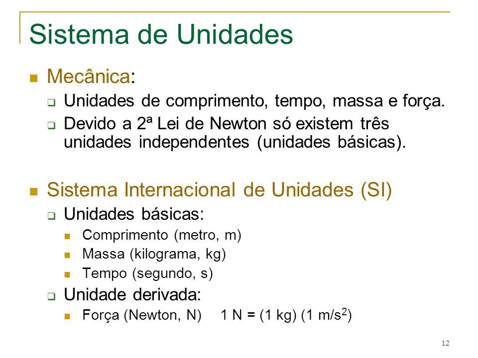 Sistema de Unidades Mecânica: Sistema Internacional de Unidades (SI)