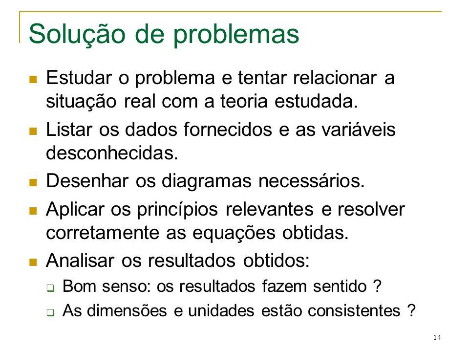 Solução de problemas Estudar o problema e tentar relacionar a situação real com a teoria estudada.