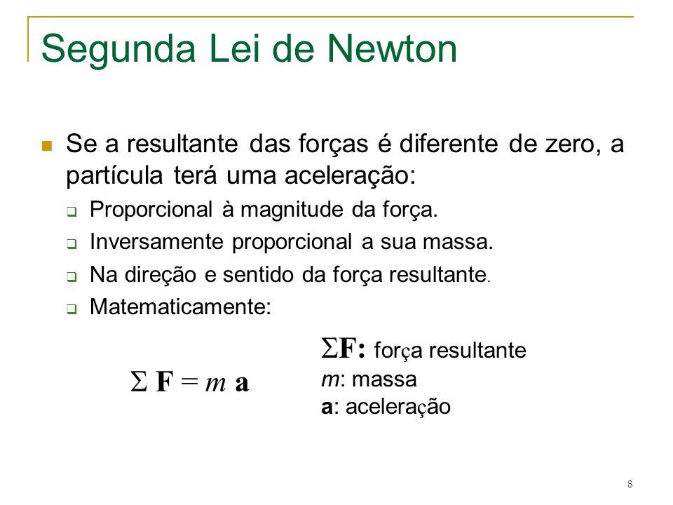 Segunda Lei de Newton F: força resultante S F = m a