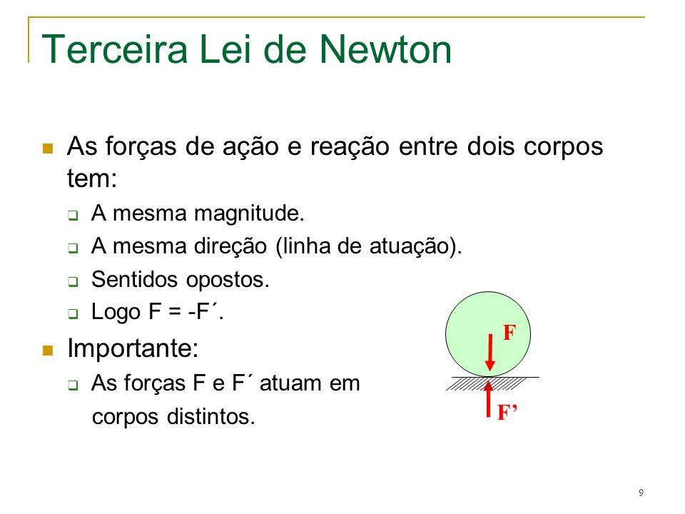 Terceira Lei de Newton As forças de ação e reação entre dois corpos tem: A mesma magnitude. A mesma direção (linha de atuação).