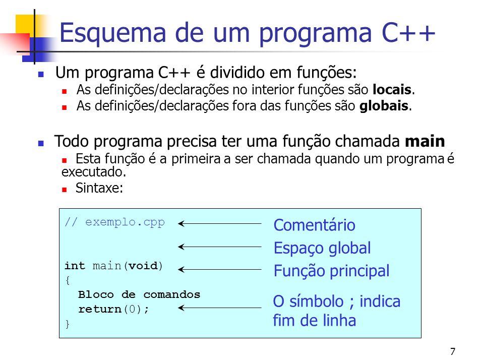 Esquema de um programa C++