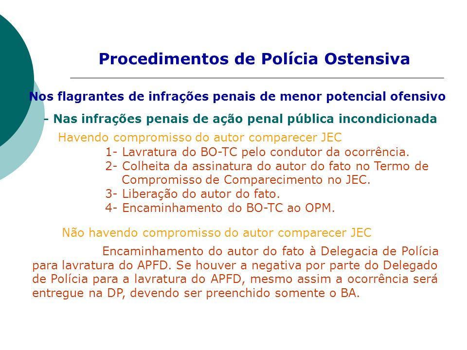 Procedimentos de Polícia Ostensiva