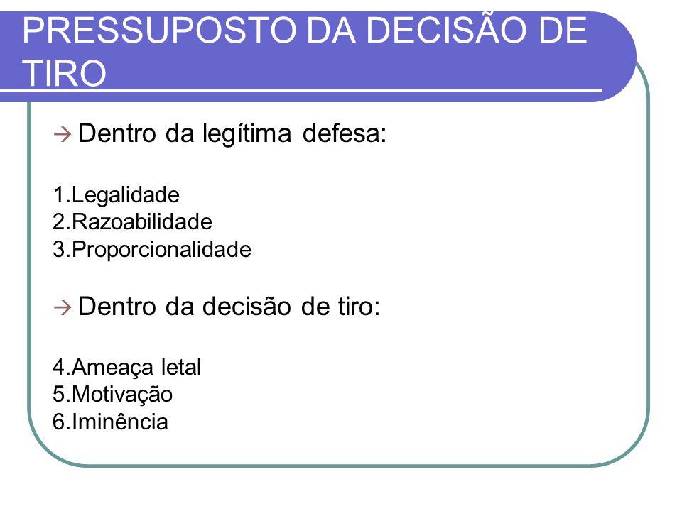 PRESSUPOSTO DA DECISÃO DE TIRO