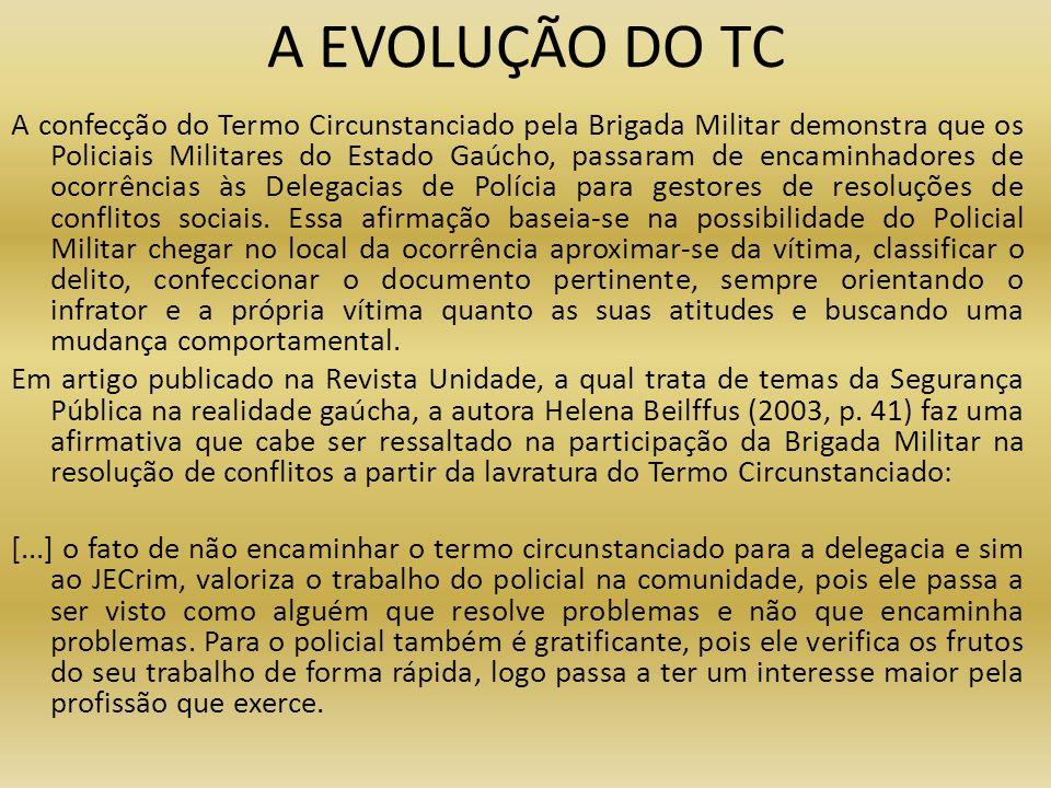 A EVOLUÇÃO DO TC