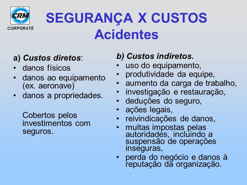 SEGURANÇA X CUSTOS Acidentes