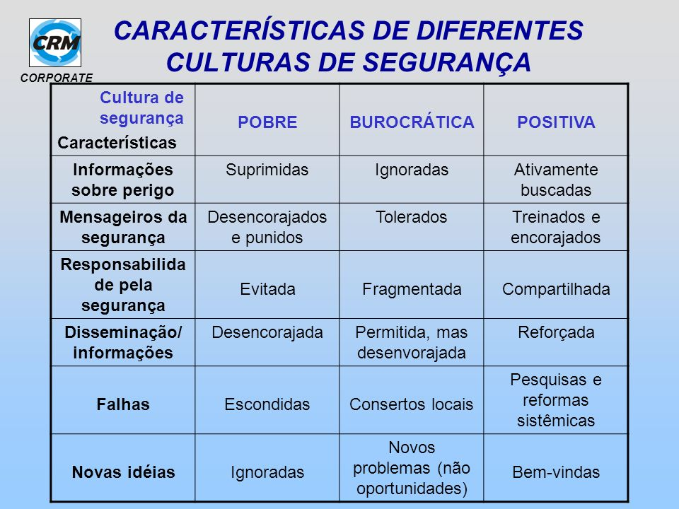 CARACTERÍSTICAS DE DIFERENTES CULTURAS DE SEGURANÇA