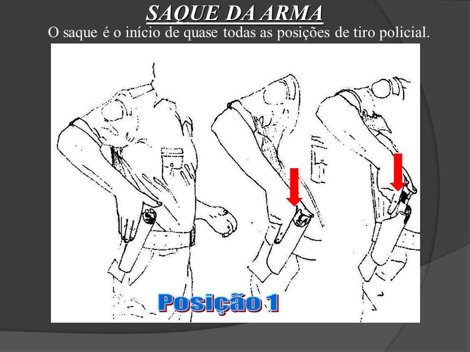SAQUE DA ARMA O saque é o início de quase todas as posições de tiro policial. Posição 1