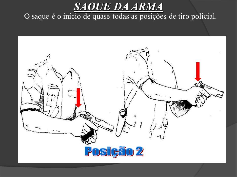 SAQUE DA ARMA O saque é o início de quase todas as posições de tiro policial. Posição 2