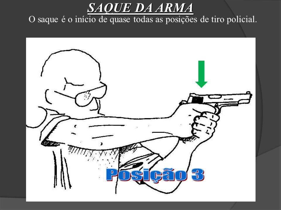 SAQUE DA ARMA O saque é o início de quase todas as posições de tiro policial. Posição 3