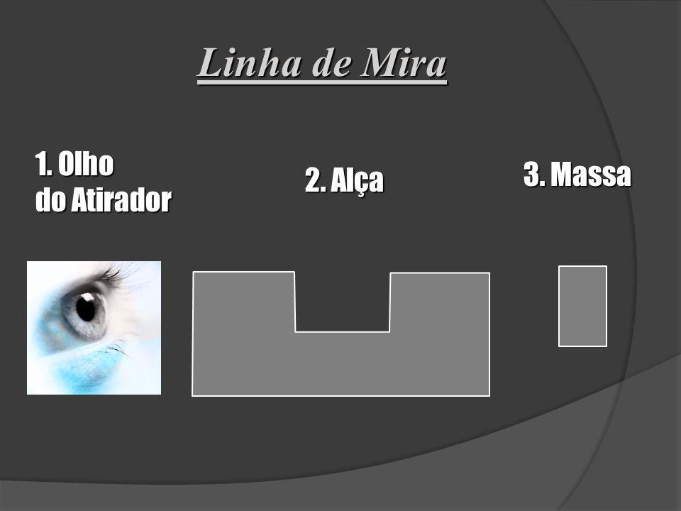 Linha de Mira 1. Olho do Atirador 3. Massa 2. Alça