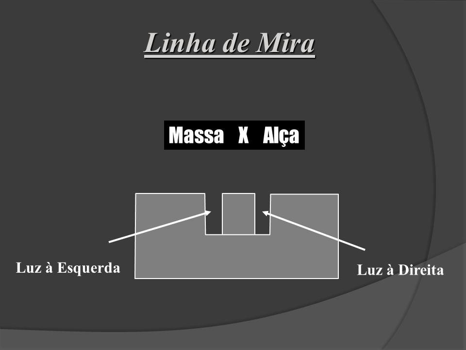 Linha de Mira Massa X Alça Luz à Esquerda Luz à Direita