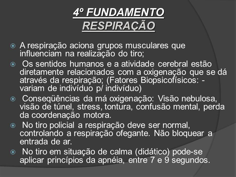 4º FUNDAMENTO RESPIRAÇÃO