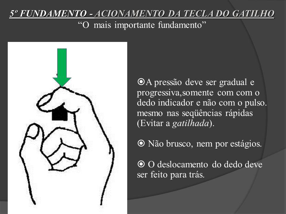 5º FUNDAMENTO - ACIONAMENTO DA TECLA DO GATILHO O mais importante fundamento