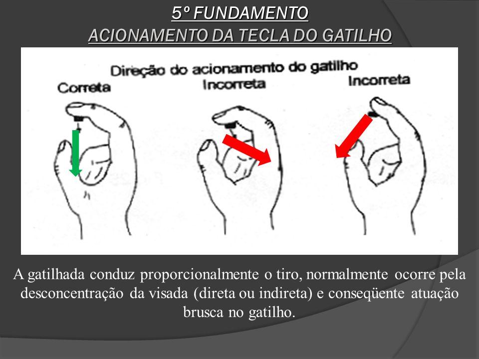 5º FUNDAMENTO ACIONAMENTO DA TECLA DO GATILHO