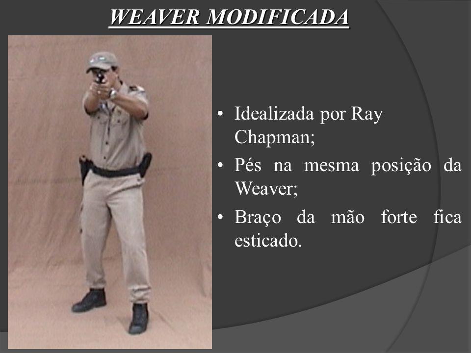 WEAVER MODIFICADA Idealizada por Ray Chapman;