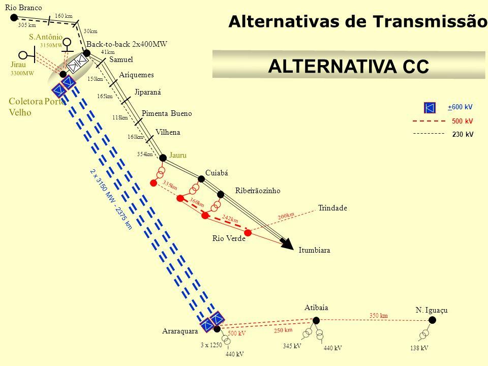 ALTERNATIVA CC Alternativas de Transmissão Coletora Porto Velho