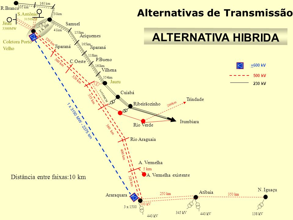 Distância entre faixas:10 km
