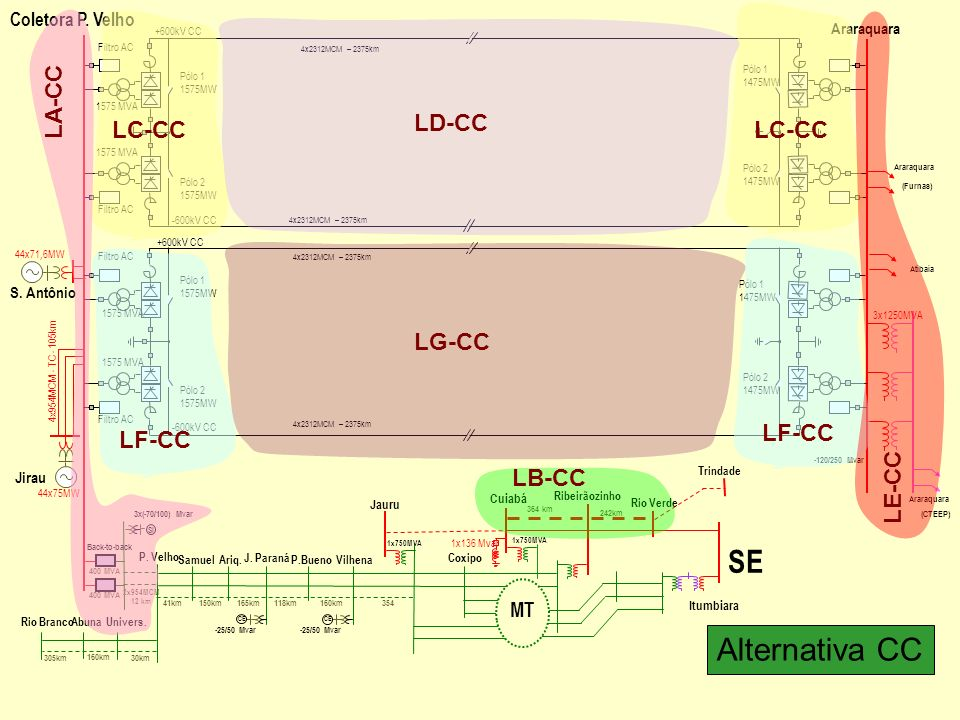 SE Alternativa CC LA-CC LD-CC LC-CC LC-CC LG-CC LF-CC LF-CC LB-CC