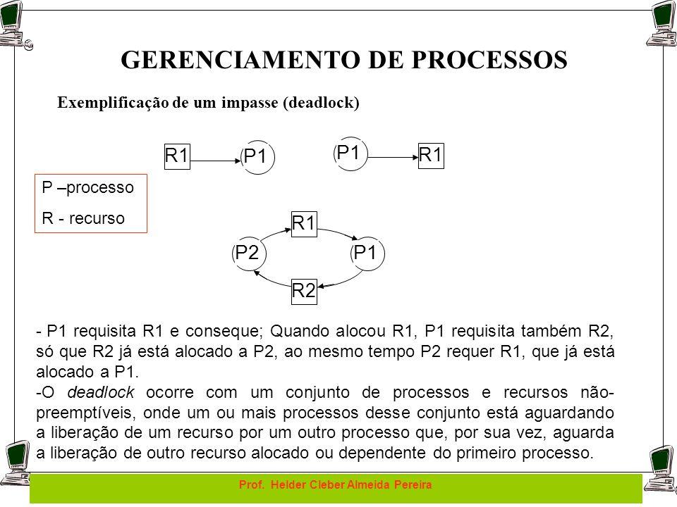 GERENCIAMENTO DE PROCESSOS Prof. Helder Cleber Almeida Pereira